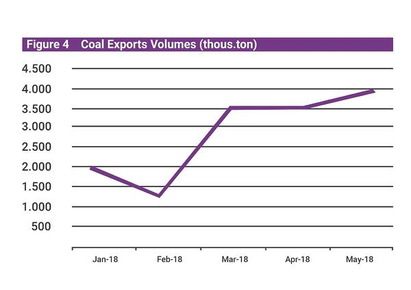 Mongolia Q2 economic update coal v.4