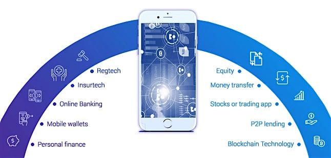 fintech market mongolia digital